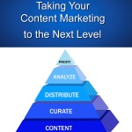 Taking Your Content Marketing to the Next Level